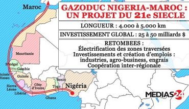 gazoduc maroc nigéria